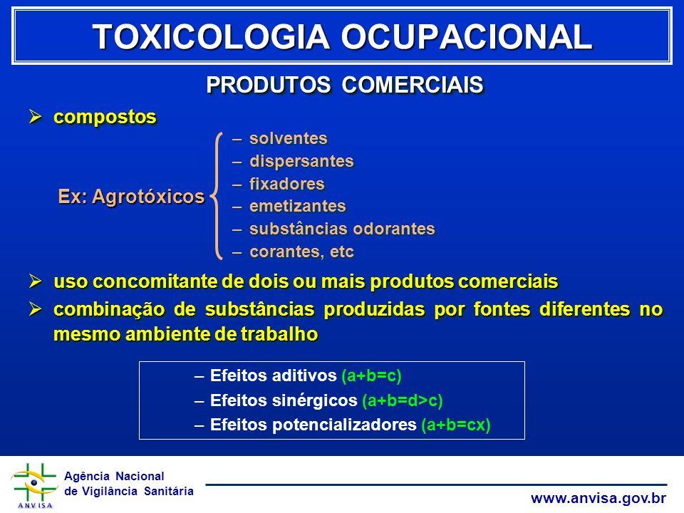 Agência Nacional de Vigilância Sanitária www.anvisa.gov.br PRODUTOS COMERCIAIS compostos compostos –solventes –dispersantes –fixadores –emetizantes –s