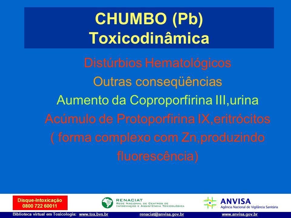 11 Disque-Intoxicação 0800 722 60011 Biblioteca virtual em Toxicologia: www.tox.bvs.brwww.anvisa.gov.brrenaciat@anvisa.gov.br Distúrbios Hematológicos
