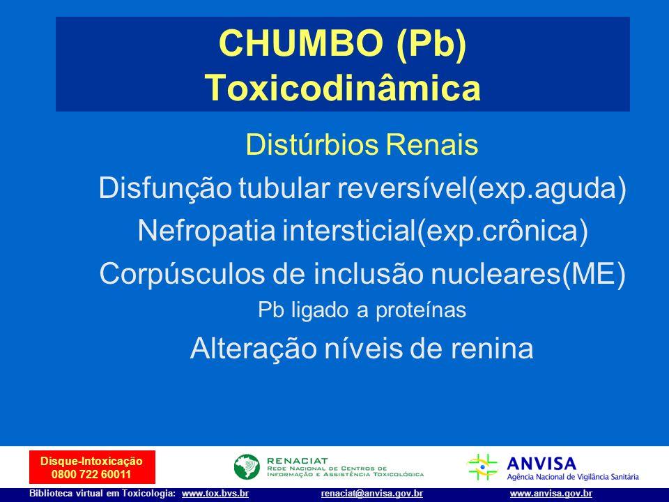 13 Disque-Intoxicação 0800 722 60011 Biblioteca virtual em Toxicologia: www.tox.bvs.brwww.anvisa.gov.brrenaciat@anvisa.gov.br Distúrbios Renais Disfun
