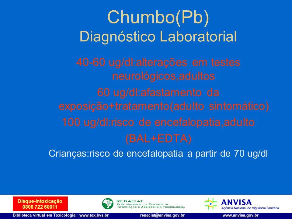 17 Disque-Intoxicação 0800 722 60011 Biblioteca virtual em Toxicologia: www.tox.bvs.brwww.anvisa.gov.brrenaciat@anvisa.gov.br Chumbo(Pb) Diagnóstico L