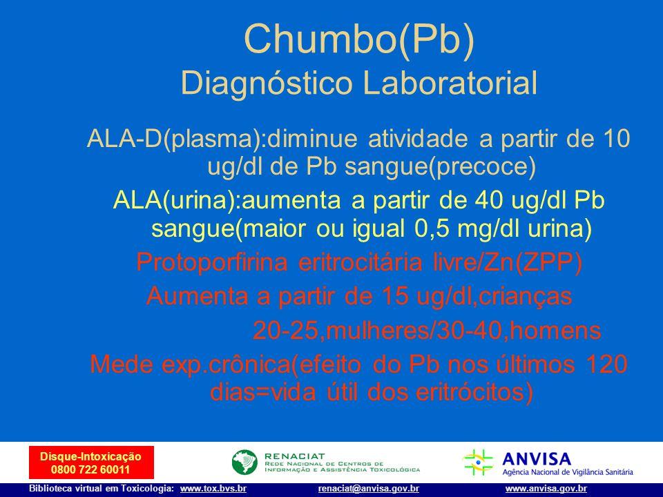 18 Disque-Intoxicação 0800 722 60011 Biblioteca virtual em Toxicologia: www.tox.bvs.brwww.anvisa.gov.brrenaciat@anvisa.gov.br Chumbo(Pb) Diagnóstico L