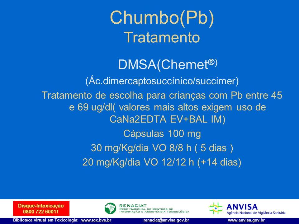 20 Disque-Intoxicação 0800 722 60011 Biblioteca virtual em Toxicologia: www.tox.bvs.brwww.anvisa.gov.brrenaciat@anvisa.gov.br Chumbo(Pb) Tratamento DM
