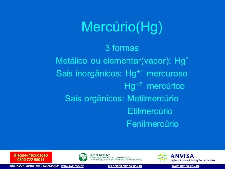 29 Disque-Intoxicação 0800 722 60011 Biblioteca virtual em Toxicologia: www.tox.bvs.brwww.anvisa.gov.brrenaciat@anvisa.gov.br Mercúrio(Hg) 3 formas Me