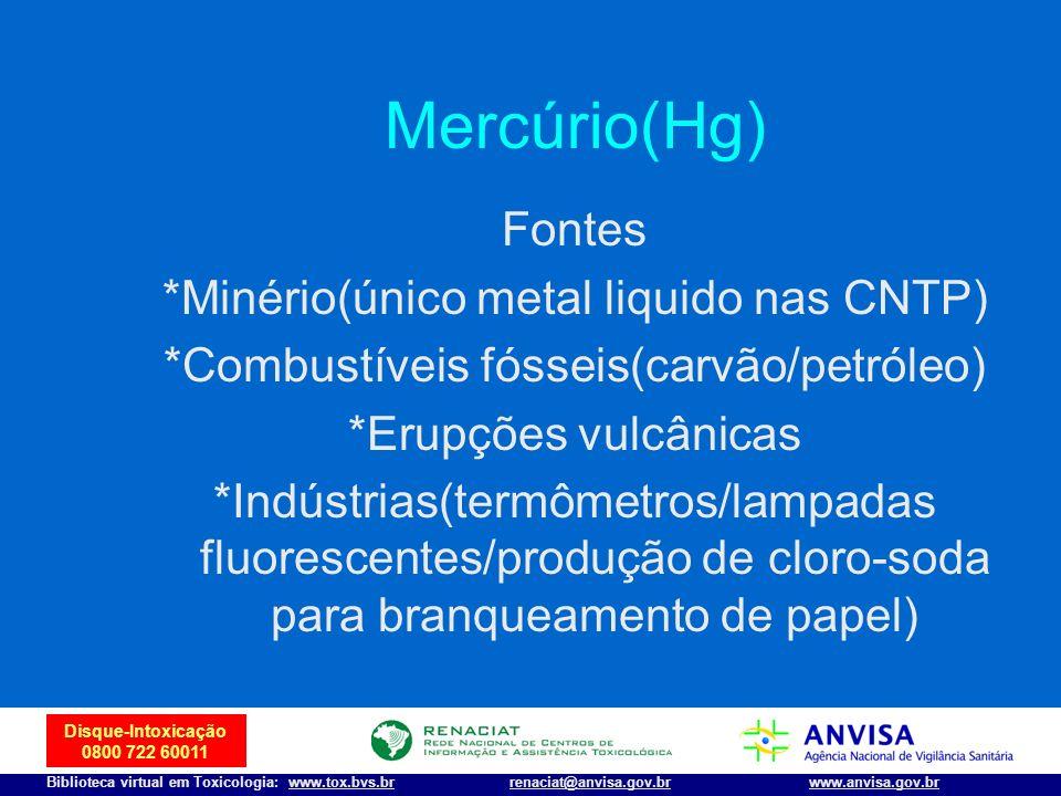 30 Disque-Intoxicação 0800 722 60011 Biblioteca virtual em Toxicologia: www.tox.bvs.brwww.anvisa.gov.brrenaciat@anvisa.gov.br Mercúrio(Hg) Fontes *Min