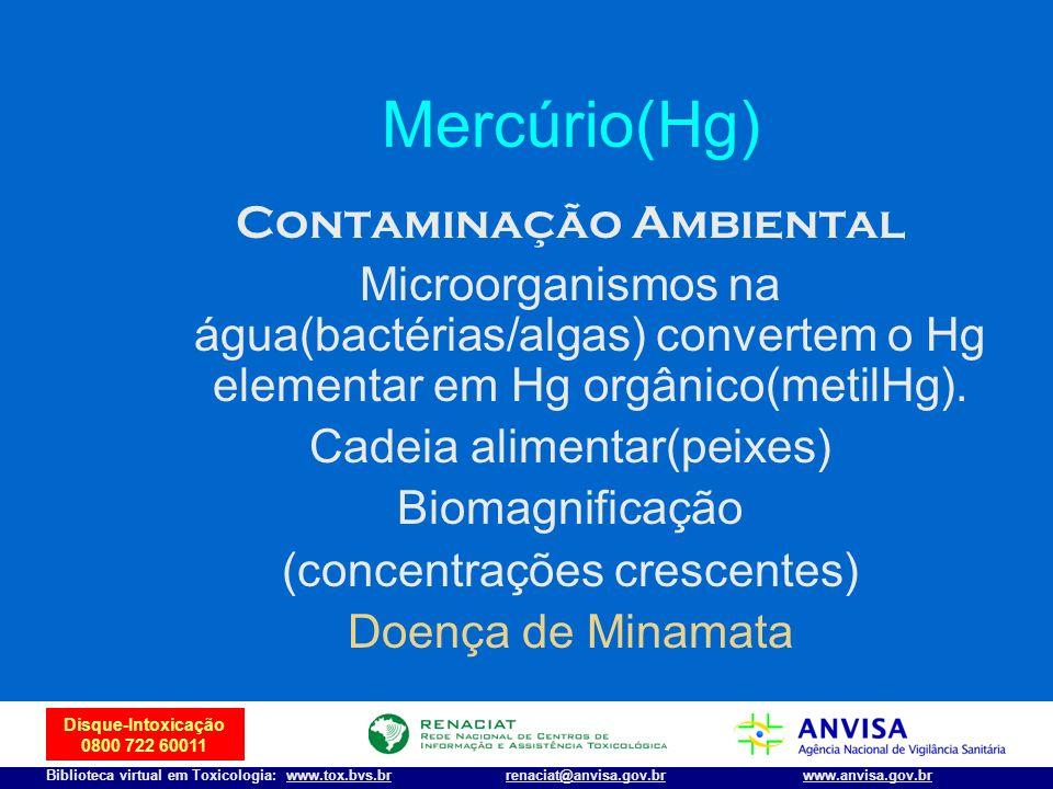 31 Disque-Intoxicação 0800 722 60011 Biblioteca virtual em Toxicologia: www.tox.bvs.brwww.anvisa.gov.brrenaciat@anvisa.gov.br Mercúrio(Hg) Contaminaçã