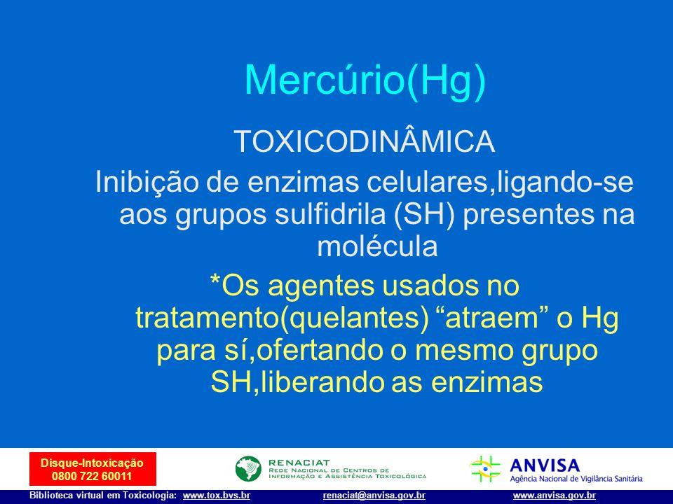 32 Disque-Intoxicação 0800 722 60011 Biblioteca virtual em Toxicologia: www.tox.bvs.brwww.anvisa.gov.brrenaciat@anvisa.gov.br Mercúrio(Hg) TOXICODINÂM