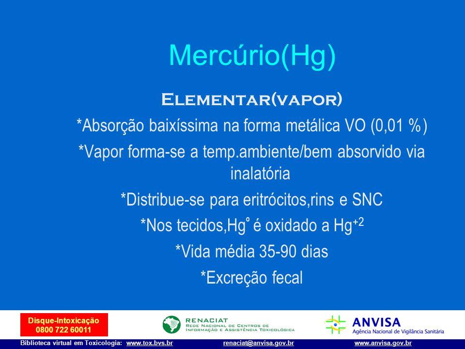 33 Disque-Intoxicação 0800 722 60011 Biblioteca virtual em Toxicologia: www.tox.bvs.brwww.anvisa.gov.brrenaciat@anvisa.gov.br Mercúrio(Hg) Elementar(v
