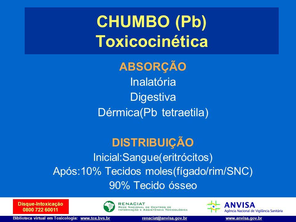 4 Disque-Intoxicação 0800 722 60011 Biblioteca virtual em Toxicologia: www.tox.bvs.brwww.anvisa.gov.brrenaciat@anvisa.gov.br ABSORÇÃO Inalatória Diges