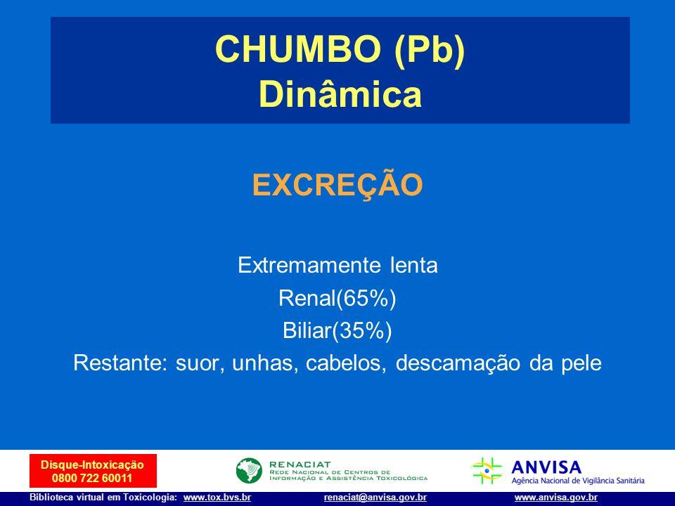 6 Disque-Intoxicação 0800 722 60011 Biblioteca virtual em Toxicologia: www.tox.bvs.brwww.anvisa.gov.brrenaciat@anvisa.gov.br EXCREÇÃO Extremamente len