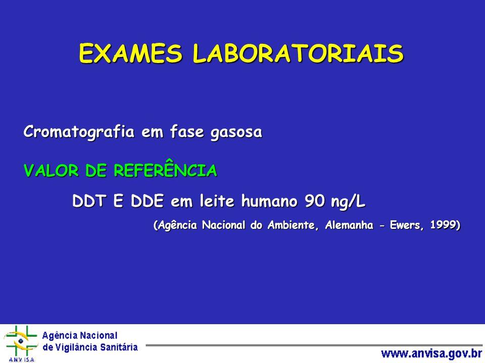 EXAMES LABORATORIAIS Cromatografia em fase gasosa VALOR DE REFERÊNCIA DDT E DDE em leite humano 90 ng/L (Agência Nacional do Ambiente, Alemanha - Ewer