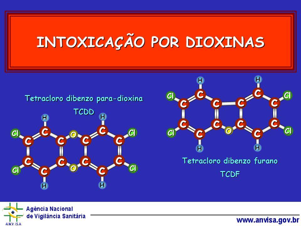Cl Cl Cl Cl C C O O H H H H C c c c c c c c c c c c c Cl Cl Cl Cl C C O H H H H C c c c c c c c c c c c c Tetracloro dibenzo para-dioxina TCDD Tetracl