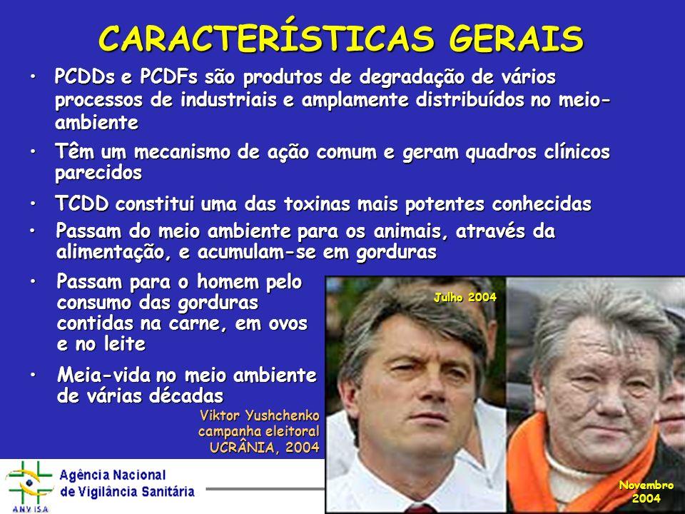 Julho 2004 Novembro 2004 Viktor Yushchenko campanha eleitoral UCRÂNIA, 2004 CARACTERÍSTICAS GERAIS PCDDs e PCDFs são produtos de degradação de vários