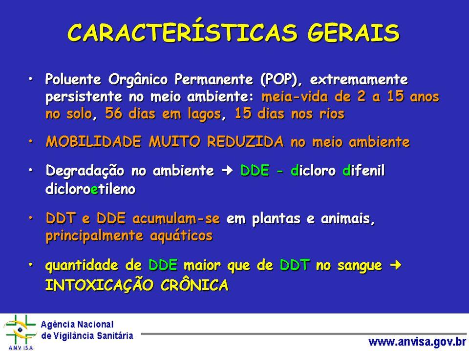 Absorção: tubo digestivo e pulmões e, menos rapidamente, pela peleAbsorção: tubo digestivo e pulmões e, menos rapidamente, pela pele Fígado:Fígado: –transformado em outras substâncias tóxicas como o DDE, DDD, e DDA –é o órgão alvo: DDT age sobre as substancias (enzimas) que participam do metabolismo de outras se acumula no tecido gorduroso, sobretudo no cérebro: DDT, DDE e seus outros derivadosse acumula no tecido gorduroso, sobretudo no cérebro: DDT, DDE e seus outros derivados causa problemas na reprodução e desenvolvimento de camundongos, ratos, coelhos, cães e avescausa problemas na reprodução e desenvolvimento de camundongos, ratos, coelhos, cães e aves seus efeitos clínicos não puderam ser bem determinados no homem, por falta de estudos amplosseus efeitos clínicos não puderam ser bem determinados no homem, por falta de estudos amplos ABSORÇÃO, DISTRIBUIÇÃO, TRANSFORMAÇÃO E ELIMINAÇÃO