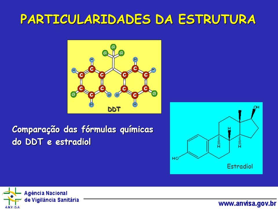 PARTICULARIDADES DA ESTRUTURA Comparação das fórmulas químicas do DDT e estradiol H H Cl Cl Cl Cl C H H c c c c H c Cl H H c c c c c c H c DDT Estradi