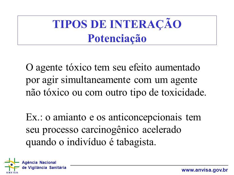 Agência Nacional de Vigilância Sanitária www.anvisa.gov.br TIPOS DE INTERAÇÃO Potenciação O agente tóxico tem seu efeito aumentado por agir simultanea