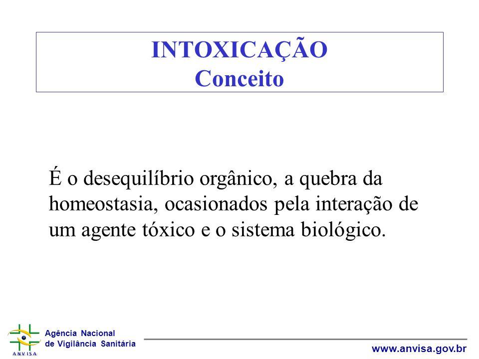 Agência Nacional de Vigilância Sanitária www.anvisa.gov.br INTOXICAÇÃO Conceito É o desequilíbrio orgânico, a quebra da homeostasia, ocasionados pela