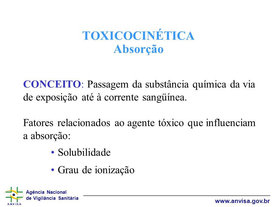 Agência Nacional de Vigilância Sanitária www.anvisa.gov.br TOXICOCINÉTICA Absorção CONCEITO: Passagem da substância química da via de exposição até à