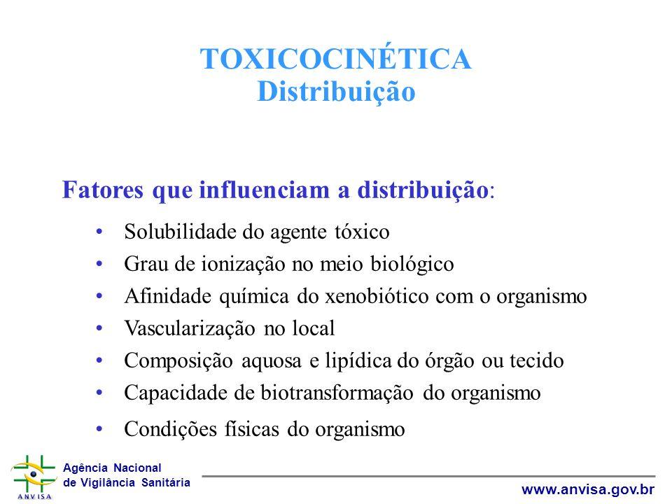 Agência Nacional de Vigilância Sanitária www.anvisa.gov.br TOXICOCINÉTICA Distribuição Fatores que influenciam a distribuição: Solubilidade do agente