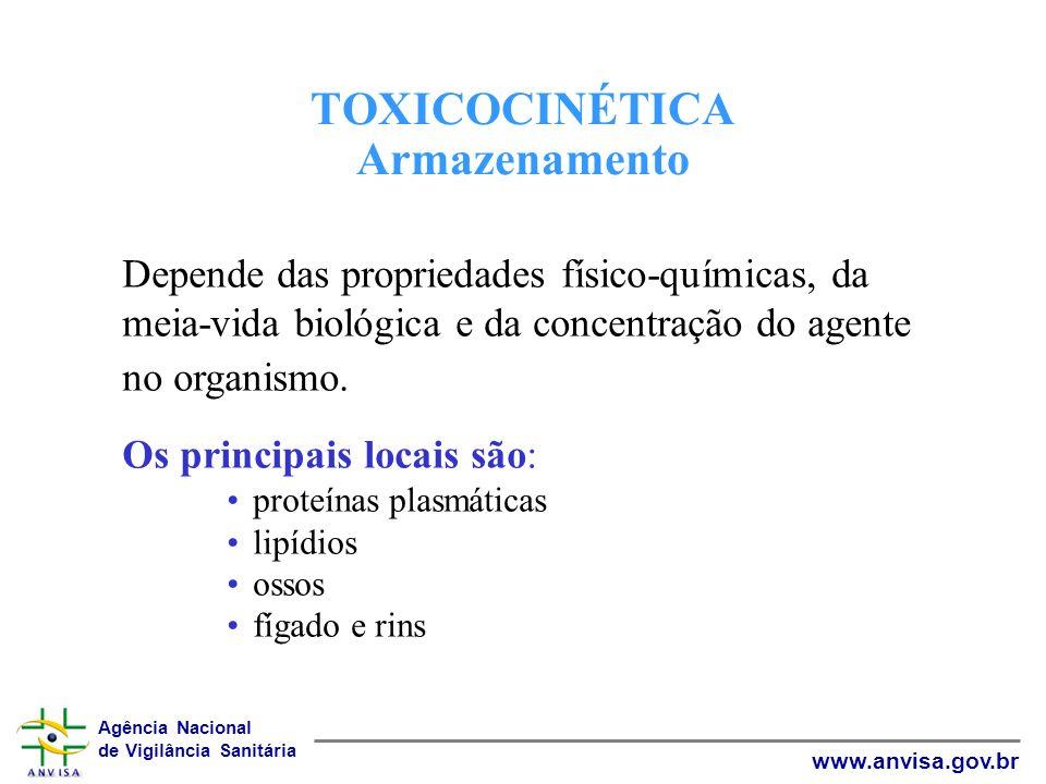 Agência Nacional de Vigilância Sanitária www.anvisa.gov.br TOXICOCINÉTICA Armazenamento Depende das propriedades físico-químicas, da meia-vida biológi