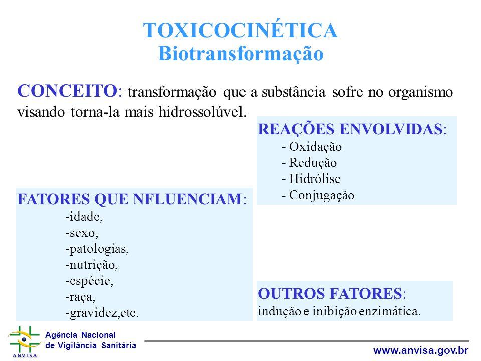 Agência Nacional de Vigilância Sanitária www.anvisa.gov.br TOXICOCINÉTICA Biotransformação CONCEITO: transformação que a substância sofre no organismo