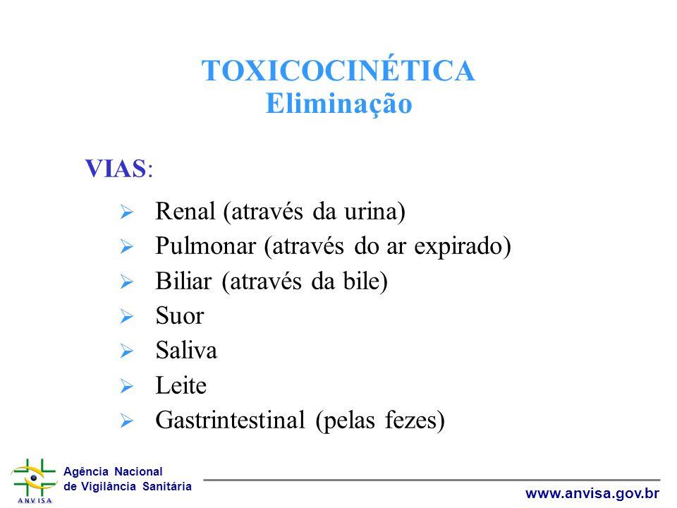 Agência Nacional de Vigilância Sanitária www.anvisa.gov.br TOXICOCINÉTICA Eliminação VIAS: Renal (através da urina) Pulmonar (através do ar expirado)