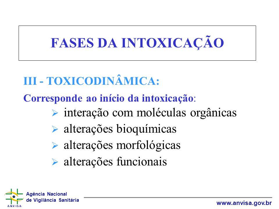 Agência Nacional de Vigilância Sanitária www.anvisa.gov.br FASES DA INTOXICAÇÃO III - TOXICODINÂMICA: Corresponde ao início da intoxicação: interação