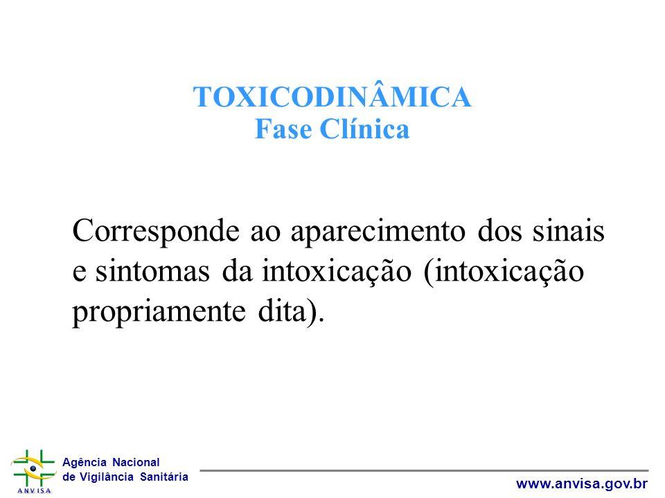 Agência Nacional de Vigilância Sanitária www.anvisa.gov.br TOXICODINÂMICA Fase Clínica Corresponde ao aparecimento dos sinais e sintomas da intoxicaçã
