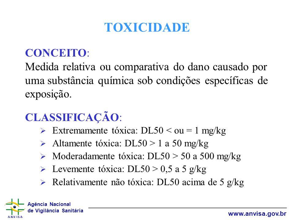 Agência Nacional de Vigilância Sanitária www.anvisa.gov.br TOXICIDADE CONCEITO: Medida relativa ou comparativa do dano causado por uma substância quím