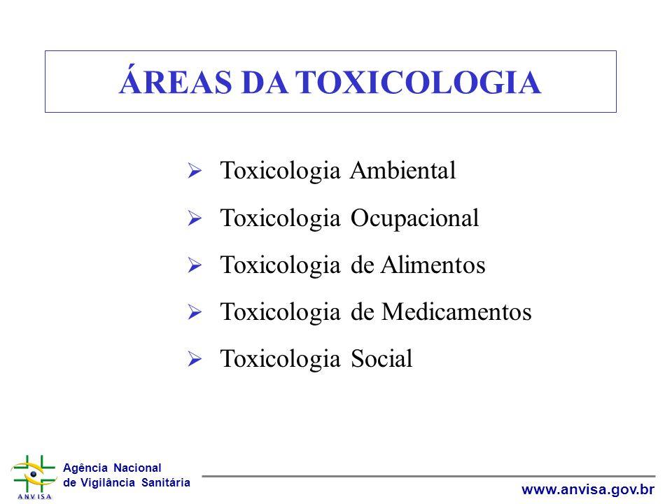 Agência Nacional de Vigilância Sanitária www.anvisa.gov.br Toxicologia Ambiental Toxicologia Ocupacional Toxicologia de Alimentos Toxicologia de Medic