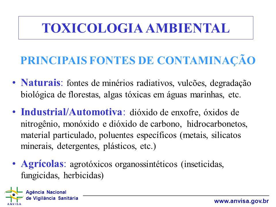Agência Nacional de Vigilância Sanitária www.anvisa.gov.br PRINCIPAIS FONTES DE CONTAMINAÇÃO Naturais: fontes de minérios radiativos, vulcões, degrada