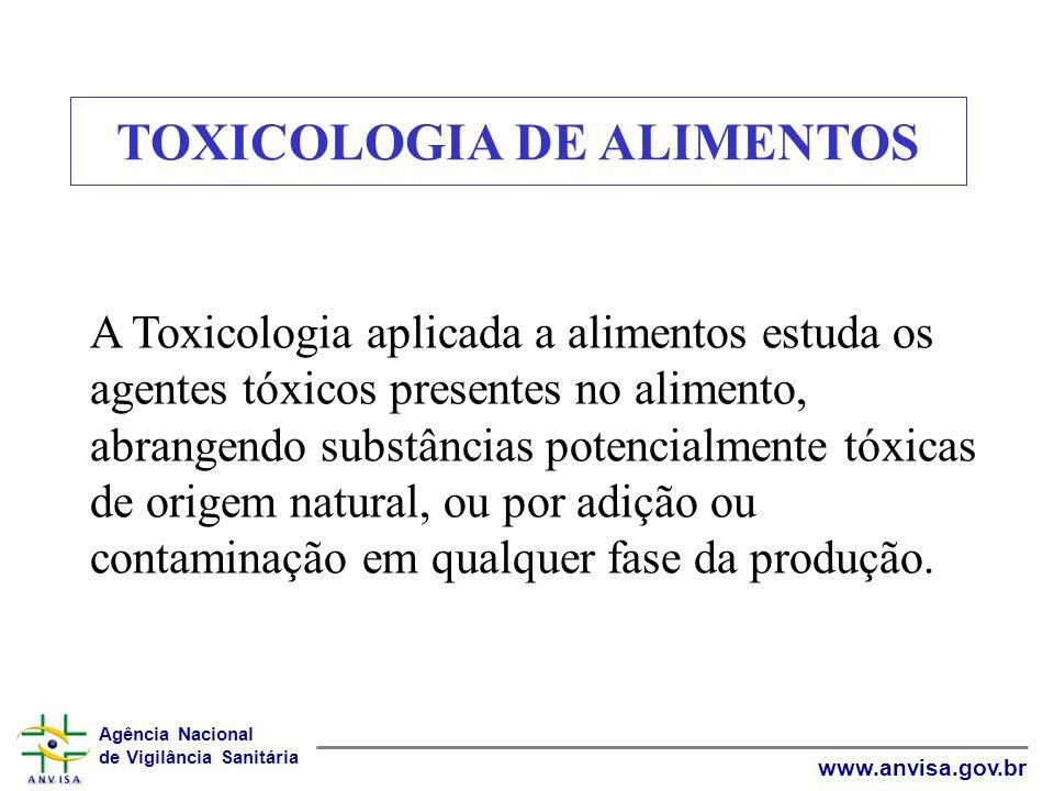 Agência Nacional de Vigilância Sanitária www.anvisa.gov.br TOXICOLOGIA DE ALIMENTOS A Toxicologia aplicada a alimentos estuda os agentes tóxicos prese