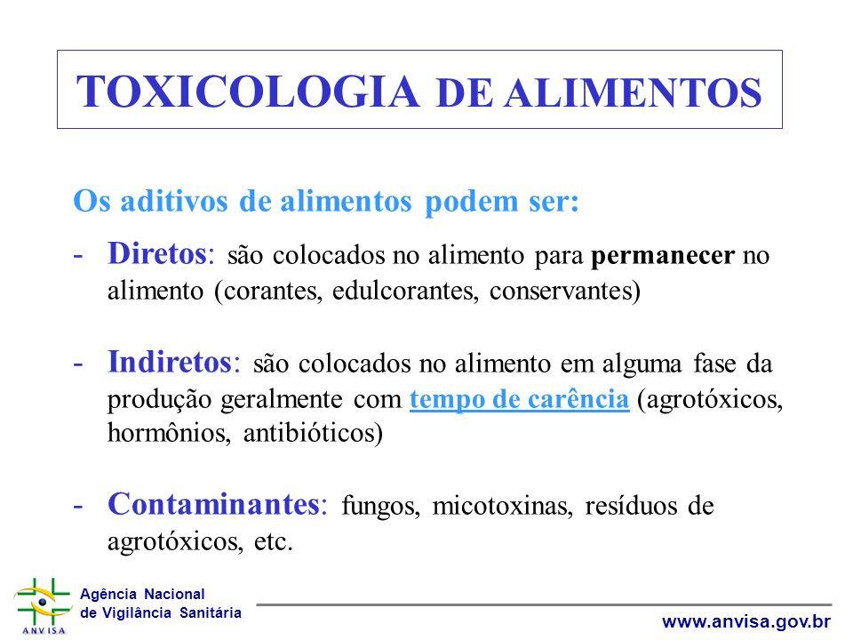 Agência Nacional de Vigilância Sanitária www.anvisa.gov.br TOXICOLOGIA DE ALIMENTOS Os aditivos de alimentos podem ser: -Diretos: são colocados no ali