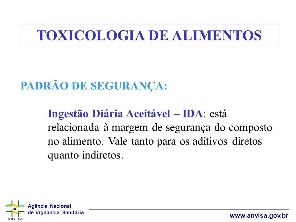 Agência Nacional de Vigilância Sanitária www.anvisa.gov.br PADRÃO DE SEGURANÇA: Ingestão Diária Aceitável – IDA: está relacionada à margem de seguranç
