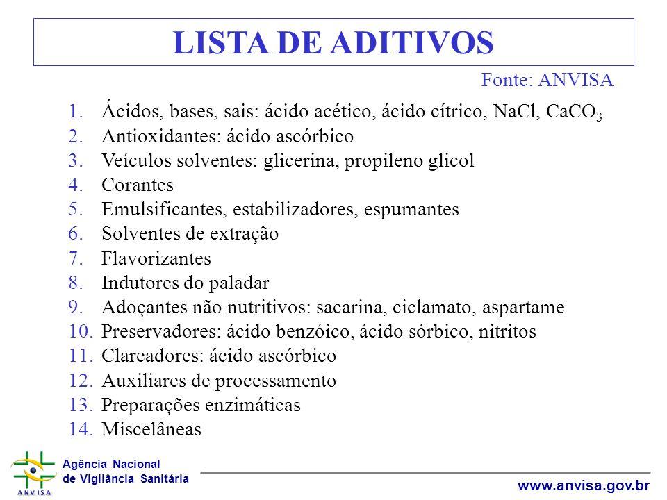 Agência Nacional de Vigilância Sanitária www.anvisa.gov.br 1.Ácidos, bases, sais: ácido acético, ácido cítrico, NaCl, CaCO 3 2.Antioxidantes: ácido as