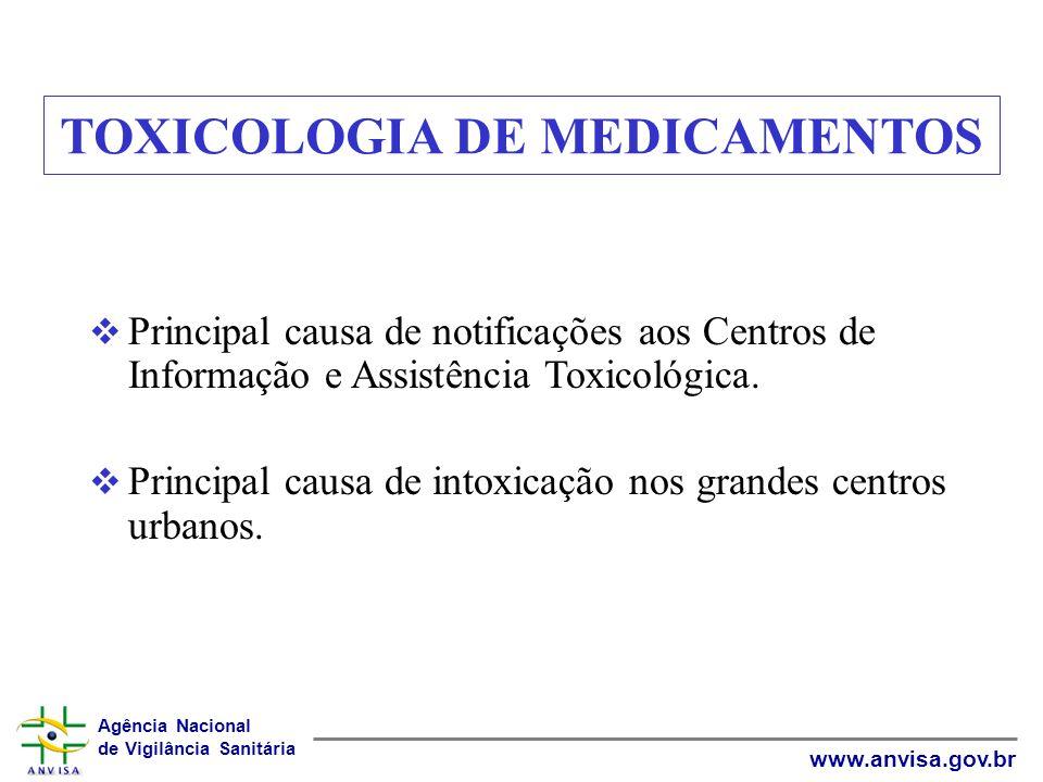 Agência Nacional de Vigilância Sanitária www.anvisa.gov.br Principal causa de notificações aos Centros de Informação e Assistência Toxicológica. Princ