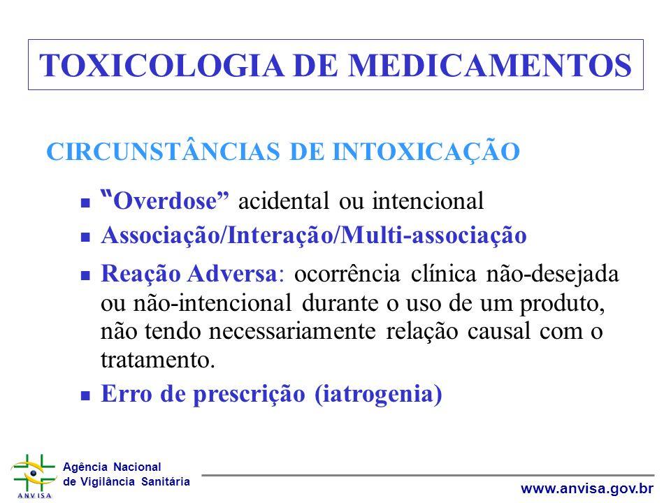 Agência Nacional de Vigilância Sanitária www.anvisa.gov.br CIRCUNSTÂNCIAS DE INTOXICAÇÃO Overdose acidental ou intencional Associação/Interação/Multi-