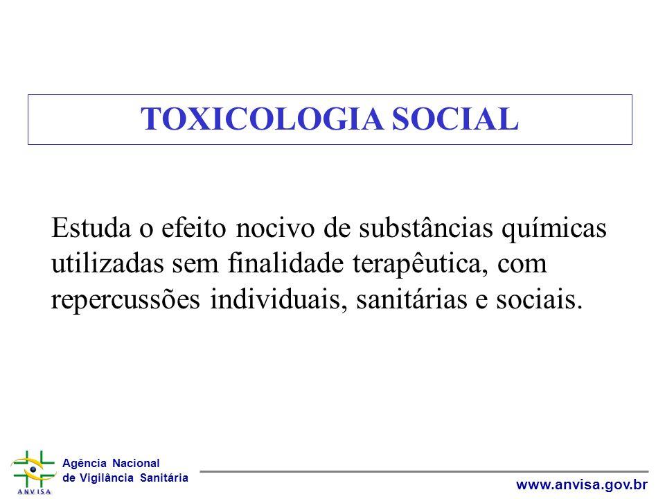 Agência Nacional de Vigilância Sanitária www.anvisa.gov.br Estuda o efeito nocivo de substâncias químicas utilizadas sem finalidade terapêutica, com r