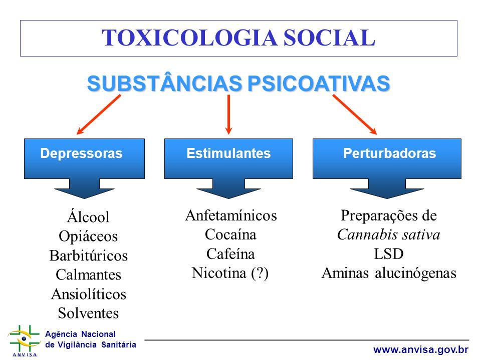 Agência Nacional de Vigilância Sanitária www.anvisa.gov.br SUBSTÂNCIAS PSICOATIVAS Depressoras Perturbadoras Álcool Opiáceos Barbitúricos Calmantes An