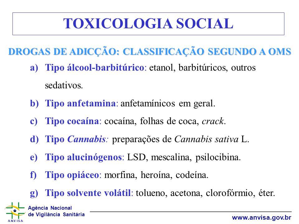 Agência Nacional de Vigilância Sanitária www.anvisa.gov.br DROGAS DE ADICÇÃO: CLASSIFICAÇÃO SEGUNDO A OMS a)Tipo álcool-barbitúrico: etanol, barbitúri
