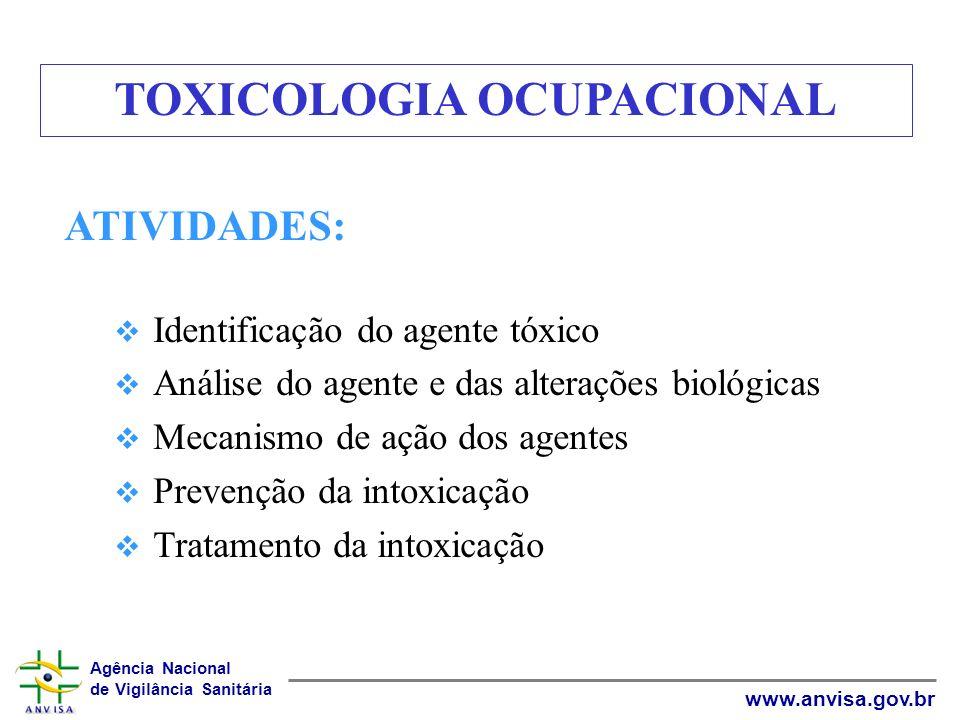 Agência Nacional de Vigilância Sanitária www.anvisa.gov.br ATIVIDADES: Identificação do agente tóxico Análise do agente e das alterações biológicas Me