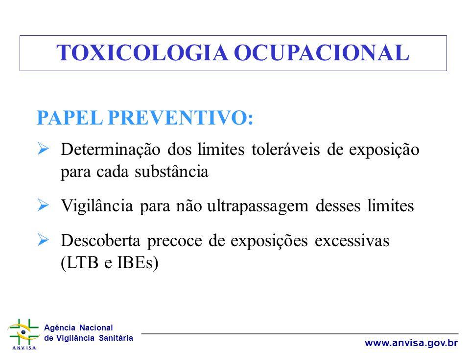 Agência Nacional de Vigilância Sanitária www.anvisa.gov.br PAPEL PREVENTIVO: Determinação dos limites toleráveis de exposição para cada substância Vig