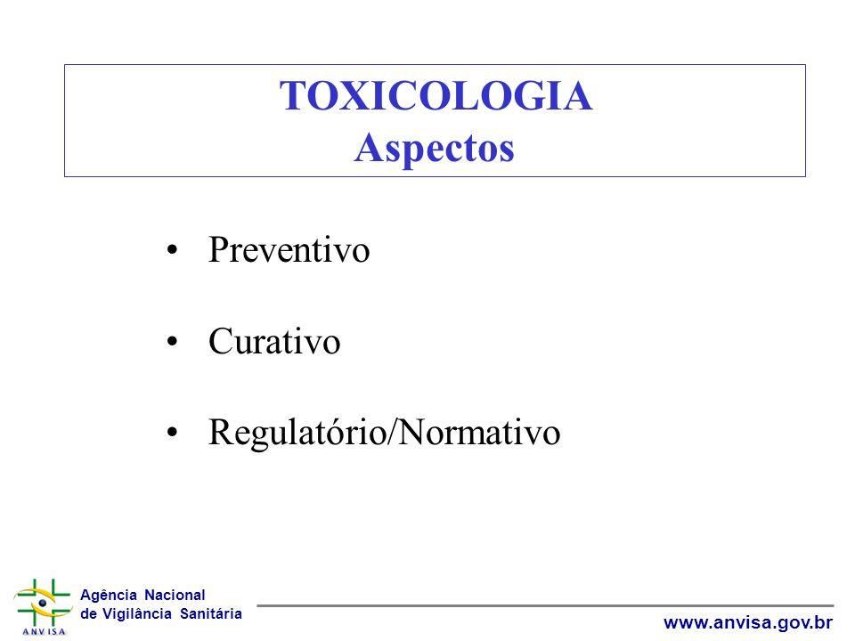 Agência Nacional de Vigilância Sanitária www.anvisa.gov.br AGENTE TÓXICO / XENOBIÓTICO Substância quimicamente definida Provoca efeito lesivo (a intoxicação)