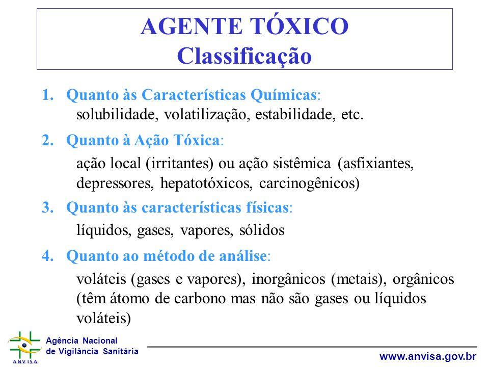 Agência Nacional de Vigilância Sanitária www.anvisa.gov.br AGENTE TÓXICO Classificação 1.Quanto às Características Químicas: solubilidade, volatilizaç