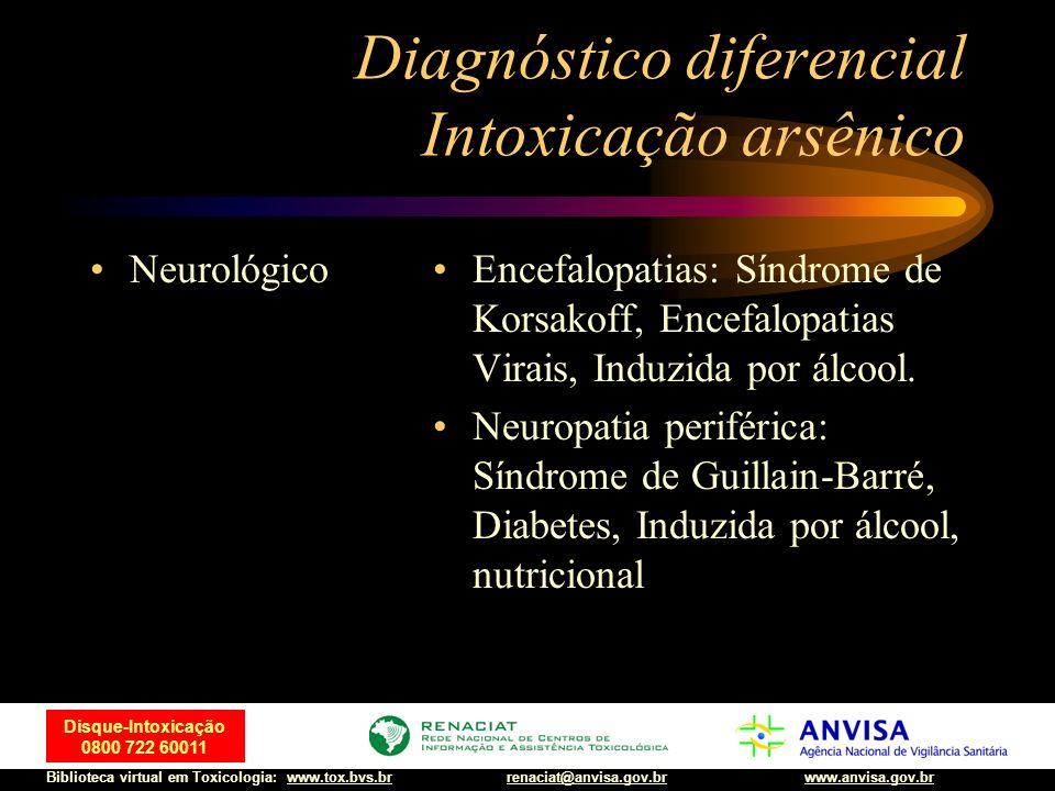 21 Disque-Intoxicação 0800 722 60011 Biblioteca virtual em Toxicologia: www.tox.bvs.brwww.anvisa.gov.brrenaciat@anvisa.gov.br Diagnóstico diferencial