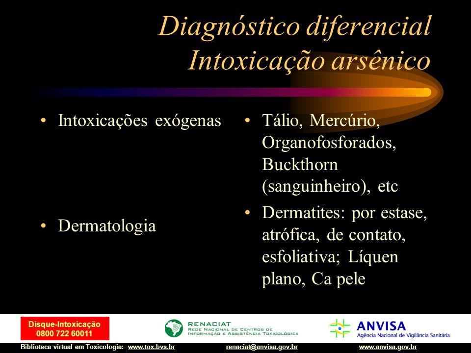 23 Disque-Intoxicação 0800 722 60011 Biblioteca virtual em Toxicologia: www.tox.bvs.brwww.anvisa.gov.brrenaciat@anvisa.gov.br Diagnóstico diferencial