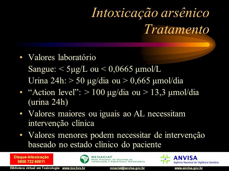 25 Disque-Intoxicação 0800 722 60011 Biblioteca virtual em Toxicologia: www.tox.bvs.brwww.anvisa.gov.brrenaciat@anvisa.gov.br Intoxicação arsênico Tra