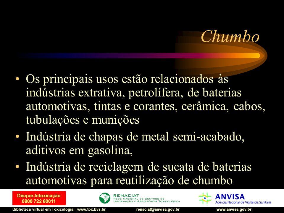 3 Disque-Intoxicação 0800 722 60011 Biblioteca virtual em Toxicologia: www.tox.bvs.brwww.anvisa.gov.brrenaciat@anvisa.gov.br Chumbo Os principais usos