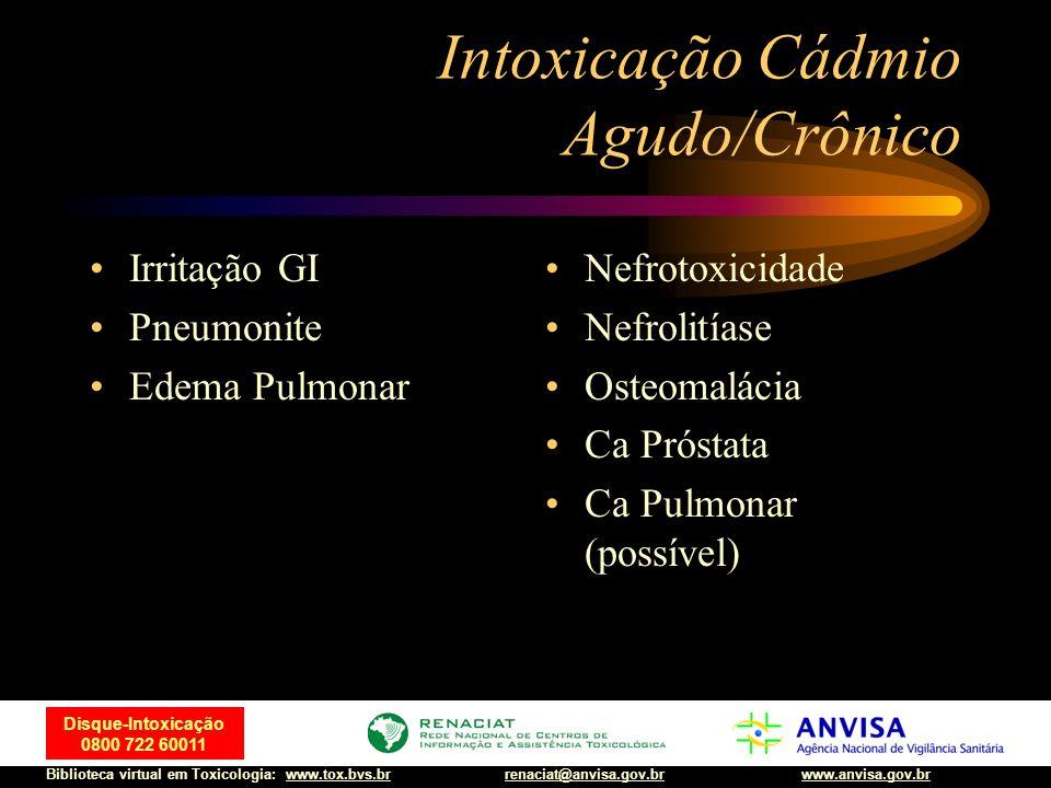 31 Disque-Intoxicação 0800 722 60011 Biblioteca virtual em Toxicologia: www.tox.bvs.brwww.anvisa.gov.brrenaciat@anvisa.gov.br Intoxicação Cádmio Agudo