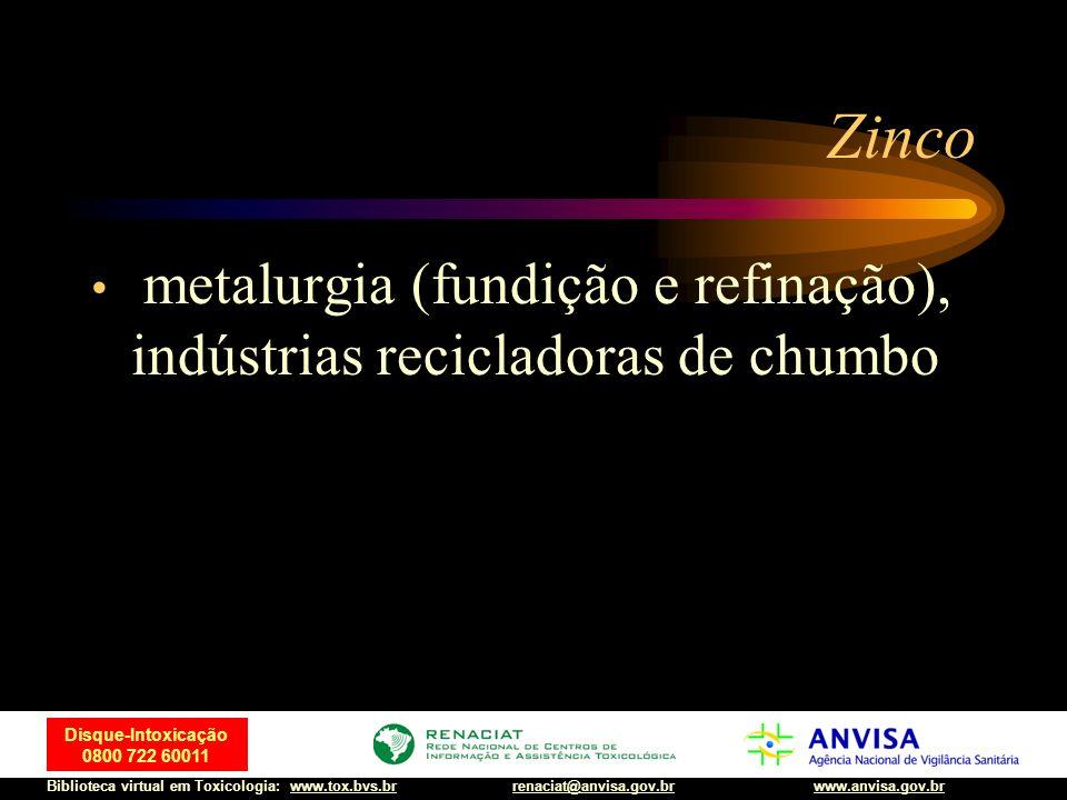 46 Disque-Intoxicação 0800 722 60011 Biblioteca virtual em Toxicologia: www.tox.bvs.brwww.anvisa.gov.brrenaciat@anvisa.gov.br Zinco metalurgia (fundiç