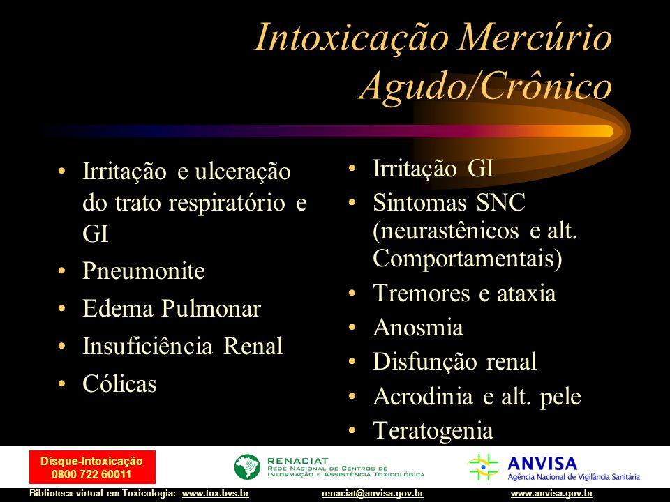 49 Disque-Intoxicação 0800 722 60011 Biblioteca virtual em Toxicologia: www.tox.bvs.brwww.anvisa.gov.brrenaciat@anvisa.gov.br Intoxicação Mercúrio Agu